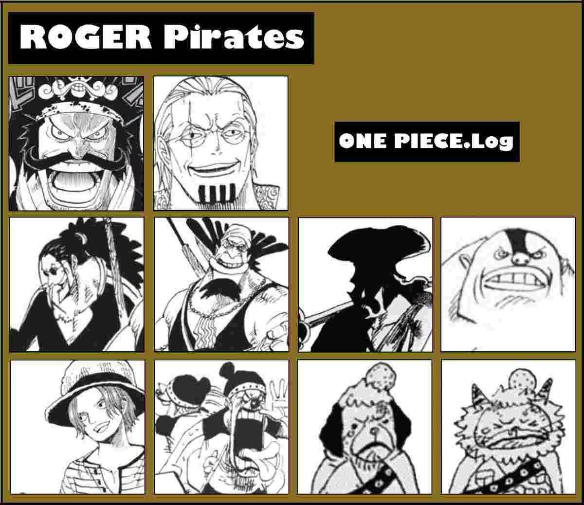 ロジャー 海賊 団