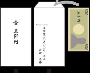 五 千 円 香典 書き方