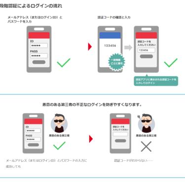 セキュリティ向上のためNintendo Switchは必ず2段階認証にしよう! - ガメモ