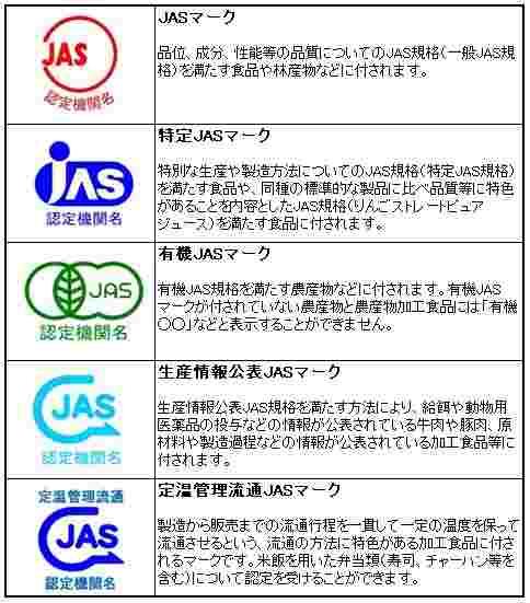 JASマークとは?有機JASマークなど種類を商品・食品例で紹介!   お ...