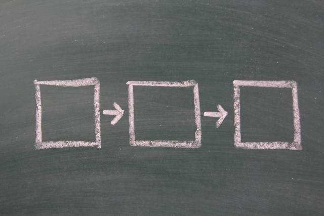 エクセルでフローチャートを作成しよう!効率的に作る方法も紹介!