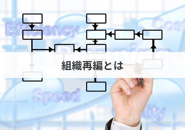 組織再編とは?種類や各々のメリット・目的を解説【事例あり】 | M&A ...