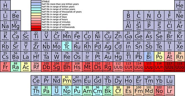 「希ガス」の意味とは?意味や使い方を解説!