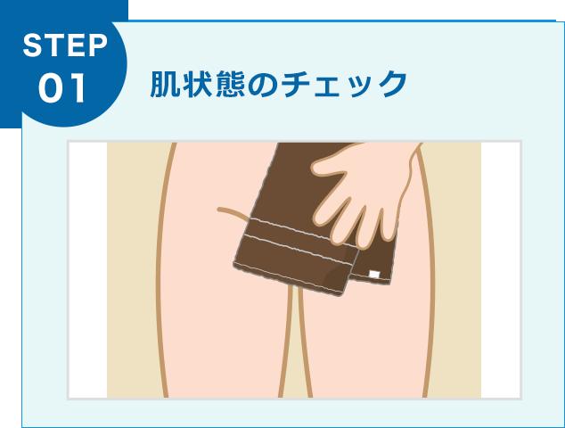 肌状態のチェック
