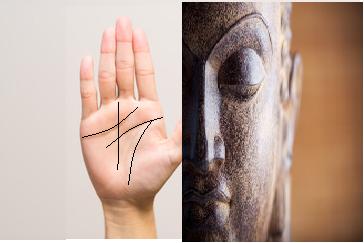 【手相】仏眼相の見方!両手・右手・左手・2つある場合の意味は?