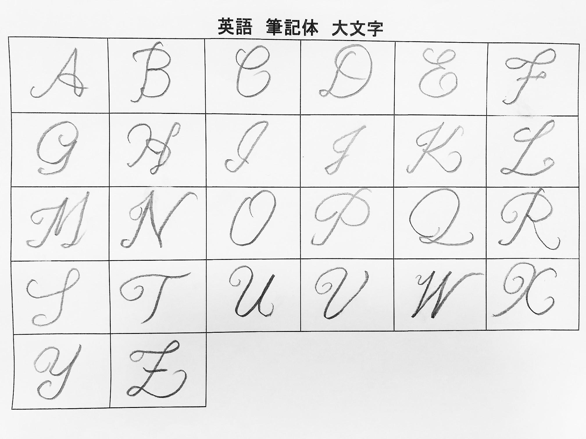 ローマ字 表 小文字