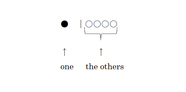 「the others」のイメージ