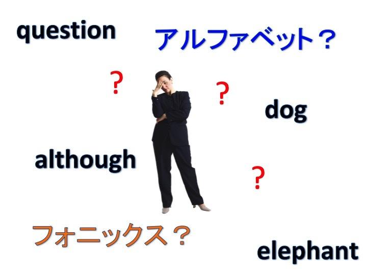 英単語の読み方がわからない!英語を正しく読むために知るべき法則とは?
