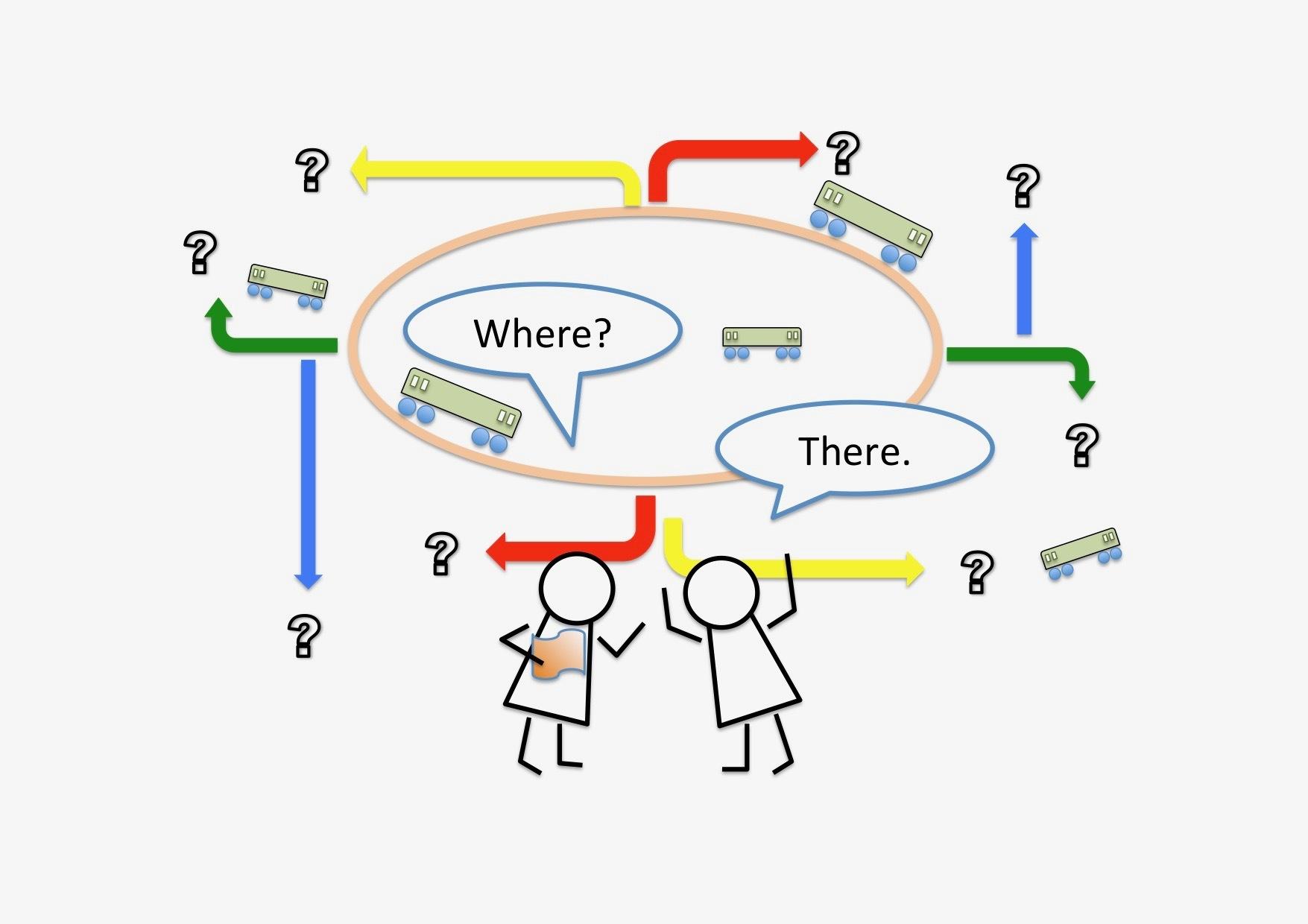 英語で電車案内の決定版|駅での乗り換え案内や乗り換えなし案内など!