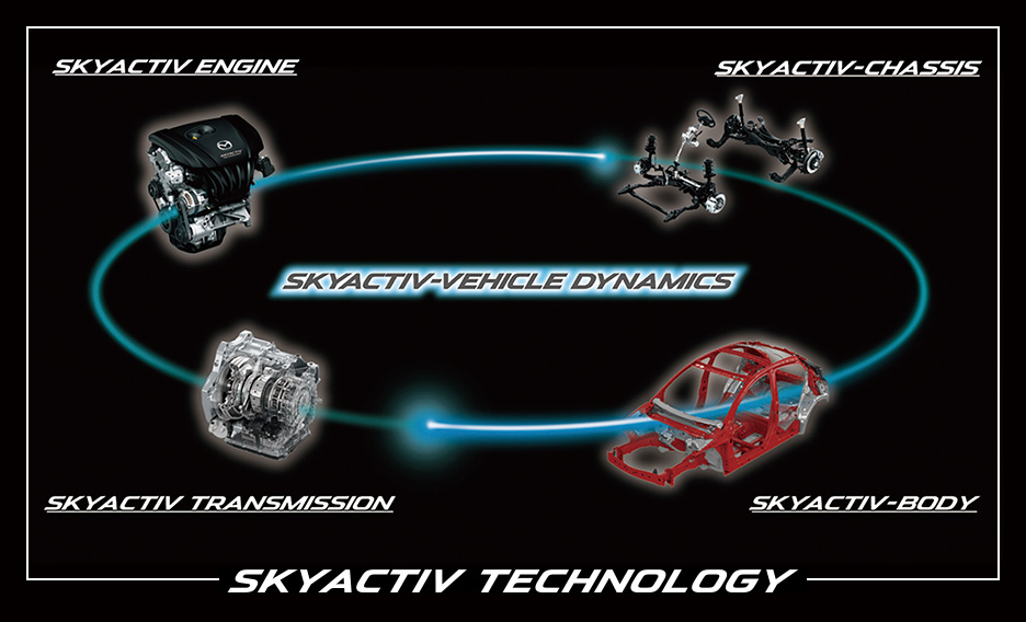 マツダ SKYACTIVE TECHNOLOGY