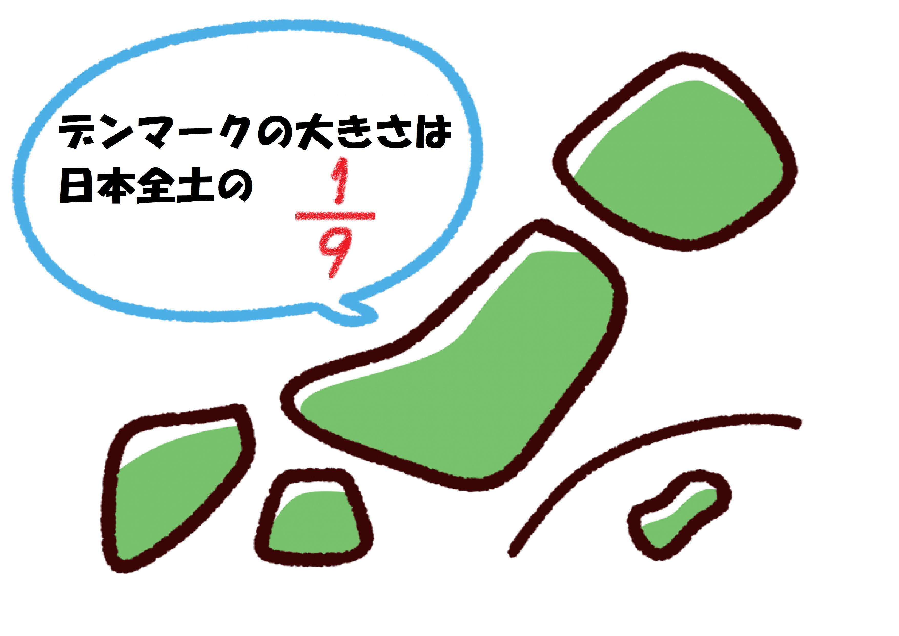 デンマークの大きさは日本全土の1/9