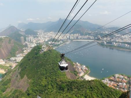 リオデジャネイロの治安を事前に確認!注意点は?危険地域を知って安全旅行!