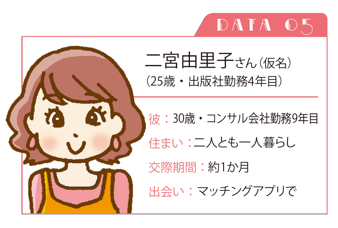 DATA 05 二宮由里子さん(仮名) (25歳・出版社勤務4年目)彼:30歳・コンサル会社勤務9年目 住まい:二人とも一人暮らし 交際期間:約1か月 出会い:マッチングアプリで
