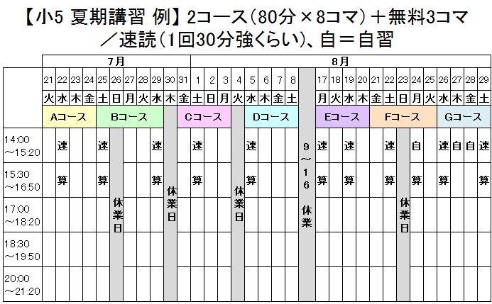 小学生 夏期講習例(2015)