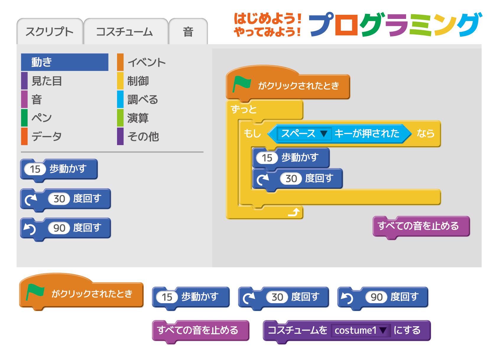 プログラミング言語Scratch(スクラッチ)について