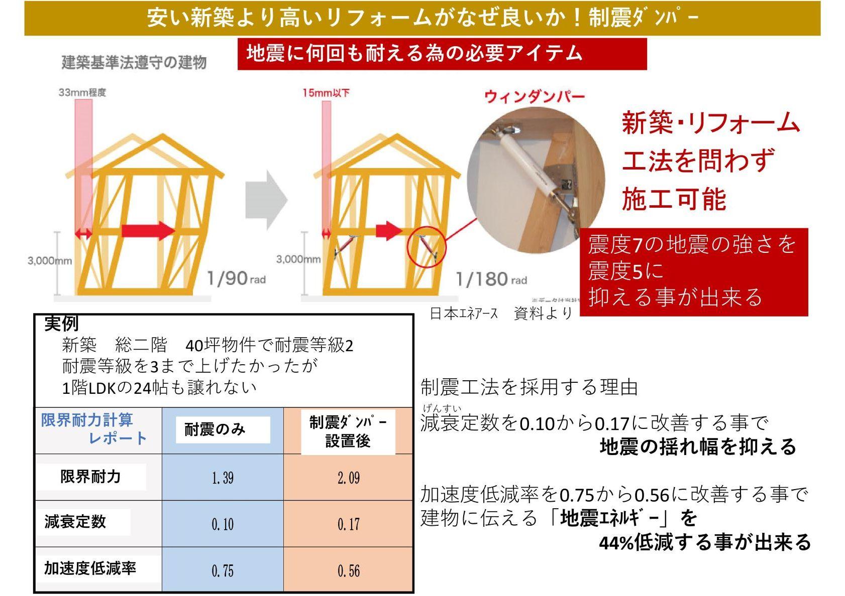 安い新築より高いリフォームがなぜ良いか?