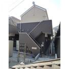 プラナス妙蓮寺Ⅲ(Prunus妙蓮寺Ⅲ) 建物画像1