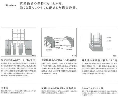 SYFORME駒沢大学(シーフォルム駒沢大学) 建物画像4