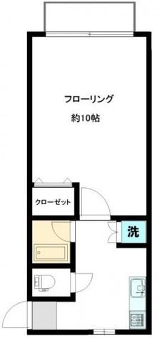 グリーンヴィラ代々木(旧) / 205 部屋画像1