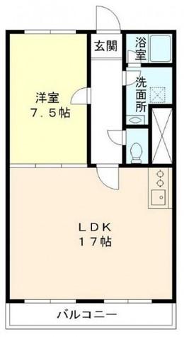 伊達坂ハイツ / 902 部屋画像1