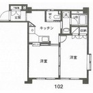 S・Fハイツ / 102 部屋画像1