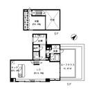 KDXレジデンス南青山 (旧Tre di Casa南青山) / 501 部屋画像1