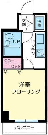 ルーブル大森Ⅱ / 902 部屋画像1