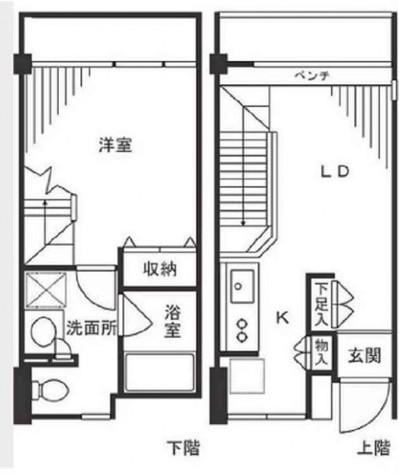 KDXレジデンス自由が丘 / 214 部屋画像1