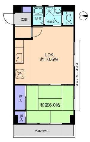 ドウェル野沢 / 306 部屋画像1