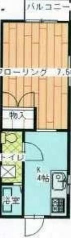 サウスハイム / 2F 部屋画像1