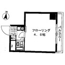 パレドール渋谷神山町 / 2階 部屋画像1