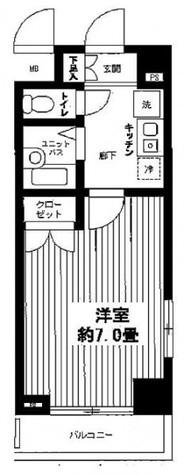OLIO渋谷西原 / 404 部屋画像1