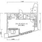MG目黒駅前(旧:アイオス目黒駅前) / 803 部屋画像1
