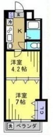 東動ハイツ5号館 / 14 部屋画像1