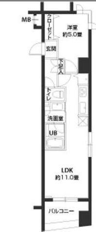 カスタリア新御茶ノ水(ニューシティレジデンス新御茶ノ水) / 501 部屋画像1