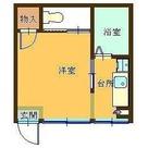 ハウスことぶき / 1階 部屋画像1