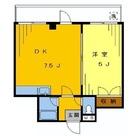ルミエールマンション / 305 部屋画像1