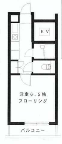 サザンクロス中目黒 / 3階 部屋画像1