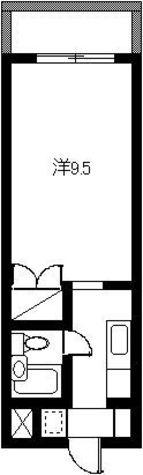 ドウェル大倉山 / B202 部屋画像1