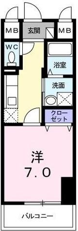 グランリドー / 8階 部屋画像1