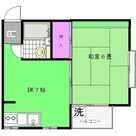 メイゾンツヅラ / 202 部屋画像1