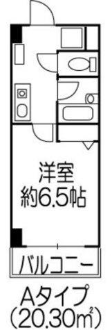 プルミエール三軒茶屋 / 403 部屋画像1