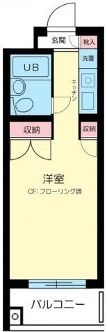 上野毛 11分マンション / 2階 部屋画像1