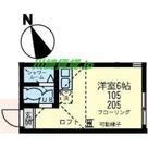 ユナイト渡田メルビックの杜 / 208 部屋画像1