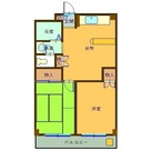 ベルハイツ恋ヶ窪 / 402 部屋画像1