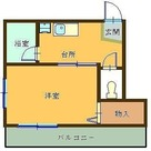 クリオブルー北沢 / 401 部屋画像1