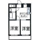 リーヴェルステージ横浜矢向 / 401 部屋画像1