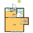 松林コーポ / 212 部屋画像1