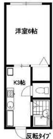 フォレスト / 1階 部屋画像1