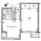 シルフィード白金 / 401 部屋画像1